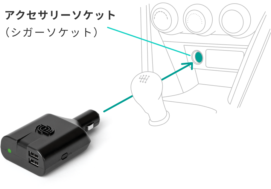 SmartDrive <br />デバイス イメージ